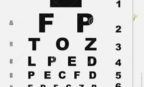 Free Online Eye Test Chart 17 Surprising Online Vision Test Chart