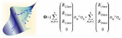 Resultado de imagen de El Tensor de Riemann