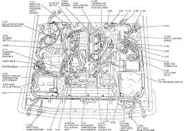 flex fuse box diagram 2000 honda civic door wiring diagram images 2010 ford flex fuse box diagram best collection electrical