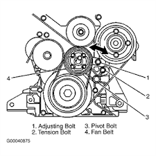 solved wiring diagram for 2002 chevy tracker fixya hope this helps this one is for the 2 0l v belt and serpentine
