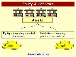 accounting equation 3