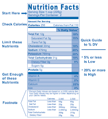 How To Use The Nutrition Fact Label Eat Right Nhlbi Nih