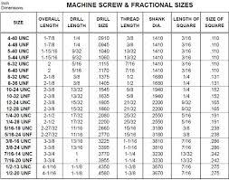 Drill Tap Index Chart 46 True Drill Index Chart