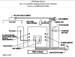 dodge dakota code p engine mechanical problem dodge have codes rechecked for any new codes then clear them here are the vacuum diagrams one for california emissions and the other of course for all others