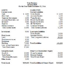 simple balance sheet example an accounting balance sheet is a portrait of your business at a