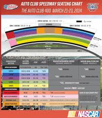 Auto Club Speedway Fontana Ca Seating Chart View