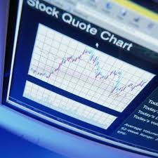 Chart Reading For Intraday Trading How To Read An Intraday Chart Budgeting Money