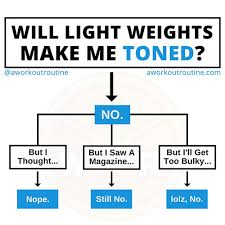 will light weights make me toned