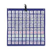 Hundreds Pocket Chart With 100 Clear Pockets Colored Number Cards 26 X 26