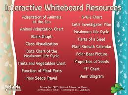 Plant And Animals Adaptations Venn Diagram Animal Life Cycles Diagrams Blank Wiring Diagram