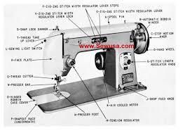 Wards Sewing Machine Manual