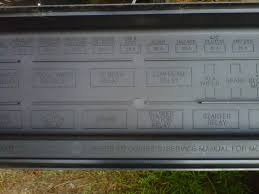 fuse box i sent some pictures of the fuse panel lid hopefully that helps will be more than happy to send the lid