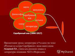 Презентация на тему Философия наука живопись музыка театр  1 философия наука