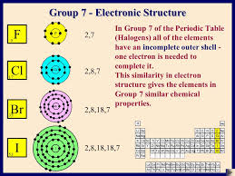 Chemistry ( ) The Atom (Basic Structure - 2) © SSER Ltd. - ppt ...