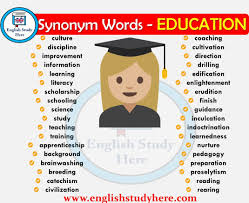 Synonym Words Related To Education English Language Pinterest