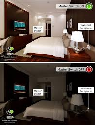 Turn On The Bedroom Light Why You Need A Guestroom Master Switch Base4