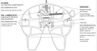 fifth wheel wiring kit dodge 5th wheel wiring harness wiring diagrams hight resolution of fifth wheel diagram wiring diagram detailed 5th wheel trailer wiring diagram for lights
