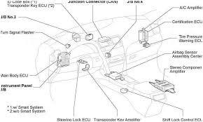 hmmwv electrical diagram wiring diagram for you • m1008 wiring diagram imageresizertool com hmmwv load plan diagram hmmwv clip art