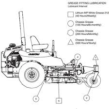 scag turf tiger wiring schematic wiring diagrams and schematics scag stt61v 29dfi ss turf tiger s n d7700001 d7799999 parts