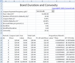 Free Bond Duration And Convexity Spreadsheet