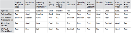 Products Ss 700 Series Faqs Chart Jaybird Manufacturing