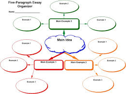 website s in essays  website s in essays