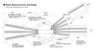 ho wiring basics great installation of wiring diagram • ho scale dcc wiring box wiring diagram rh 32 pfotenpower ev de dc wiring basics trains ho track wiring