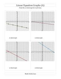 graphing linear equations worksheet works answers tessshlo
