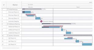 Gantt Chart Android Library Anygantt Js Gantt Charts 8 7 0 Free Download
