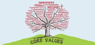 List Of Values Why You Need To Establish Your Company Core Values List