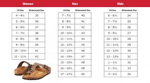Where To Buy Birkenstocks In Canada