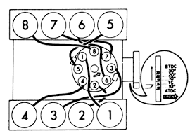 ford proper firing order 351 ford cars trucks questions tecnovative 152 gif