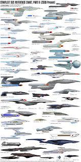 Star Trek Ships Engineering 102a Starship Recognition