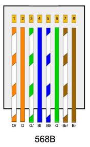 Ethernet Wiring Wiring Diagram