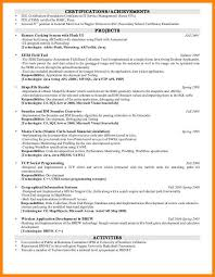 Certifications On Resume Inspiration 1318 Ideas Of Listing Pmp Certification On Resume Magnificent 24 Listing