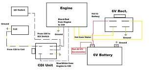 wiring diagram for loncin 110 with 5 pin cdi data wiring diagrams \u2022 loncin 70cc wiring diagram at Loncin Wiring Diagram