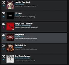 Radio 1 Rock Chart