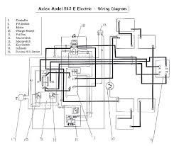 western golf cart wiring diagrams wiring diagram and schematic link fisher schemantics western plow wiring diagram labeling
