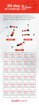 30 Day Ab Challenge For A Stronger Core The Goodlife