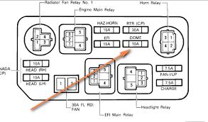 toyota corolla fuse box diagram image details 91 corolla fuse box diagram at 1990 Toyota Corolla Fuse Box Diagram