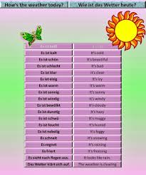 learn different languages tips how s the weather like today  how s the weather like today german