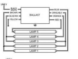 advance t ballast wiring diagram images fluorescent light diagram doing it yourself
