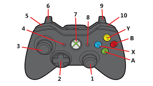 Xbox 360 Controller | Xbox <b>Wired</b> Controller | Xbox Wireless Controller