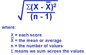 social research methods knowledge base descriptive statistics in the top part of the ratio the numerator we see that each score has the the mean subtracted from it the difference is squared and the squares are