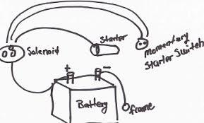 mtd 990 wiring diagram images mtd yardman wiring diagram circuit version generator wiring diagramjpgviews117size733 kbid136781