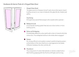 door parts hardware and interior of a hinged patio door door lock parts explained