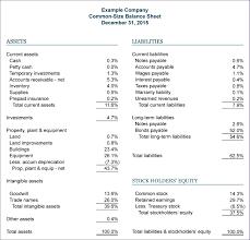 sample balance sheet for non profit template restaurant balance sheet template business plan non profit