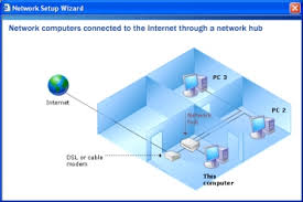 setting up a home network on windows xp geekgirl s plain english the network