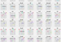 guitar s chart free app electric herald guitar notes chart for beginners