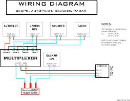 b g network wiring diagram b wiring diagrams online digiboat navigation